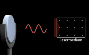 Stimulated photon emission in a laser medium